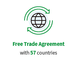Free Trade Agreement with 55 countries